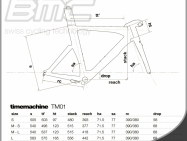 bmc-tm01-geometry
